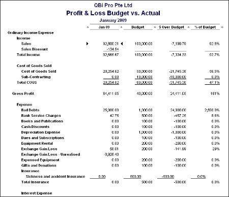 2009_1220_01 - budget1