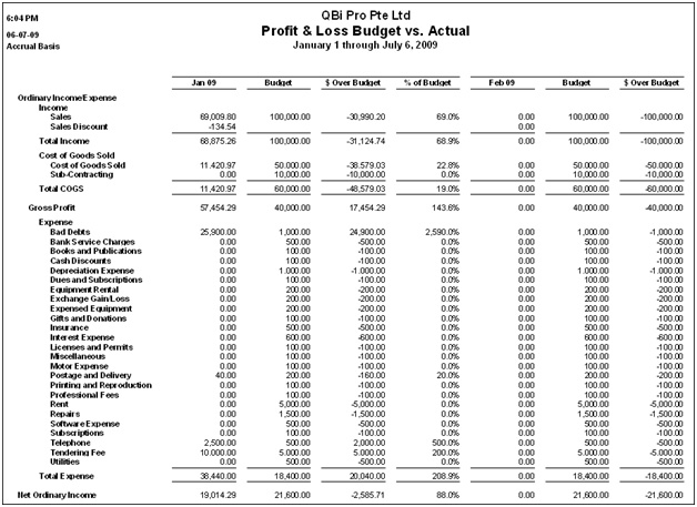 2010_0517_budget
