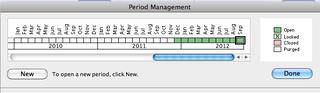 Period Management